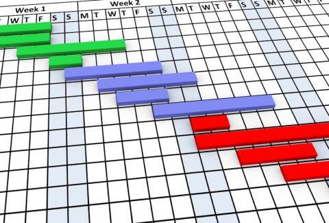 ¿Querés saber cómo crear un diagrama de Gantt que sea ideal para tu proyecto? En esta nota te enseñamos cómo. ¡Seguí leyendo!
